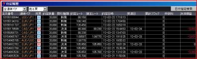 20120221約定履歴