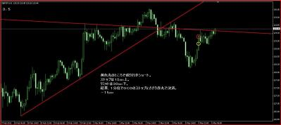 20120305mt4gbpjpy