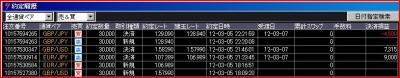 20120305約定履歴