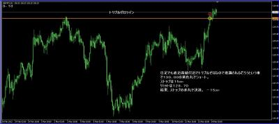 20120313mt4gbpjpy