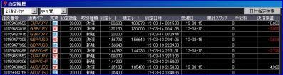 20120313約定履歴