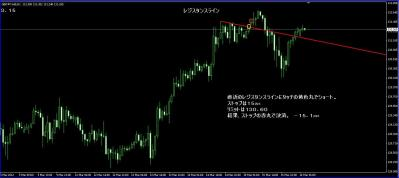 20120315mt4gbpjpy