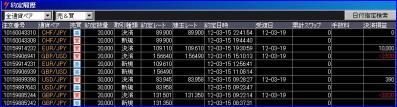 20120315約定履歴