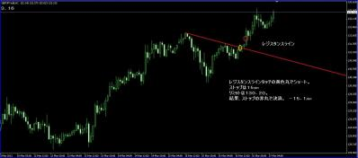 20120316mt4gbpjpy