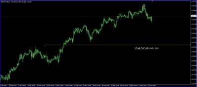 20120321mt4gbpjpy