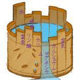 ドべネックの桶