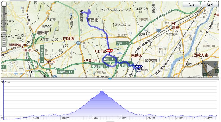 勝尾寺往復