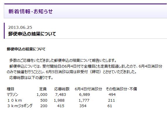 奈良マラソン郵便申込