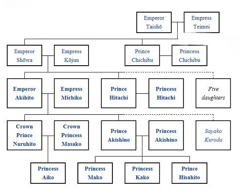 emperorfm.jpg