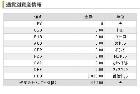 20141117 HSBC to YJFX YJFXの取引画面