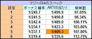 majiharo15.jpg