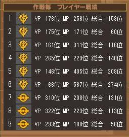 第1クールリョンリョン戦績表