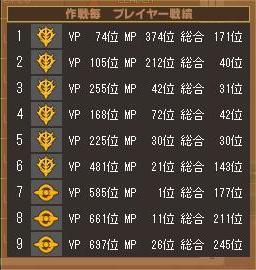 第1クールシーラ戦績表