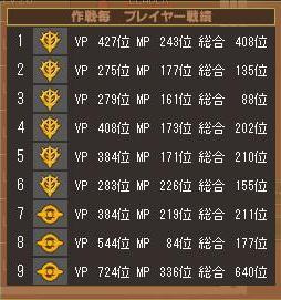第1クールミオ戦績表