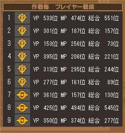 第1クールエスト戦績表