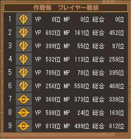 第1クールイーノス戦績表