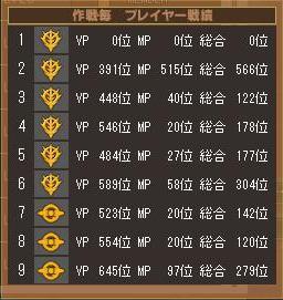 第1クールシモーヌ戦績表
