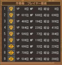 第1クールコバ戦績表