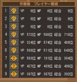 第1クールニセコ戦績表