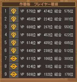 第1クールマッキー戦績表