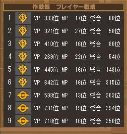 第1クールホロクサ戦績表