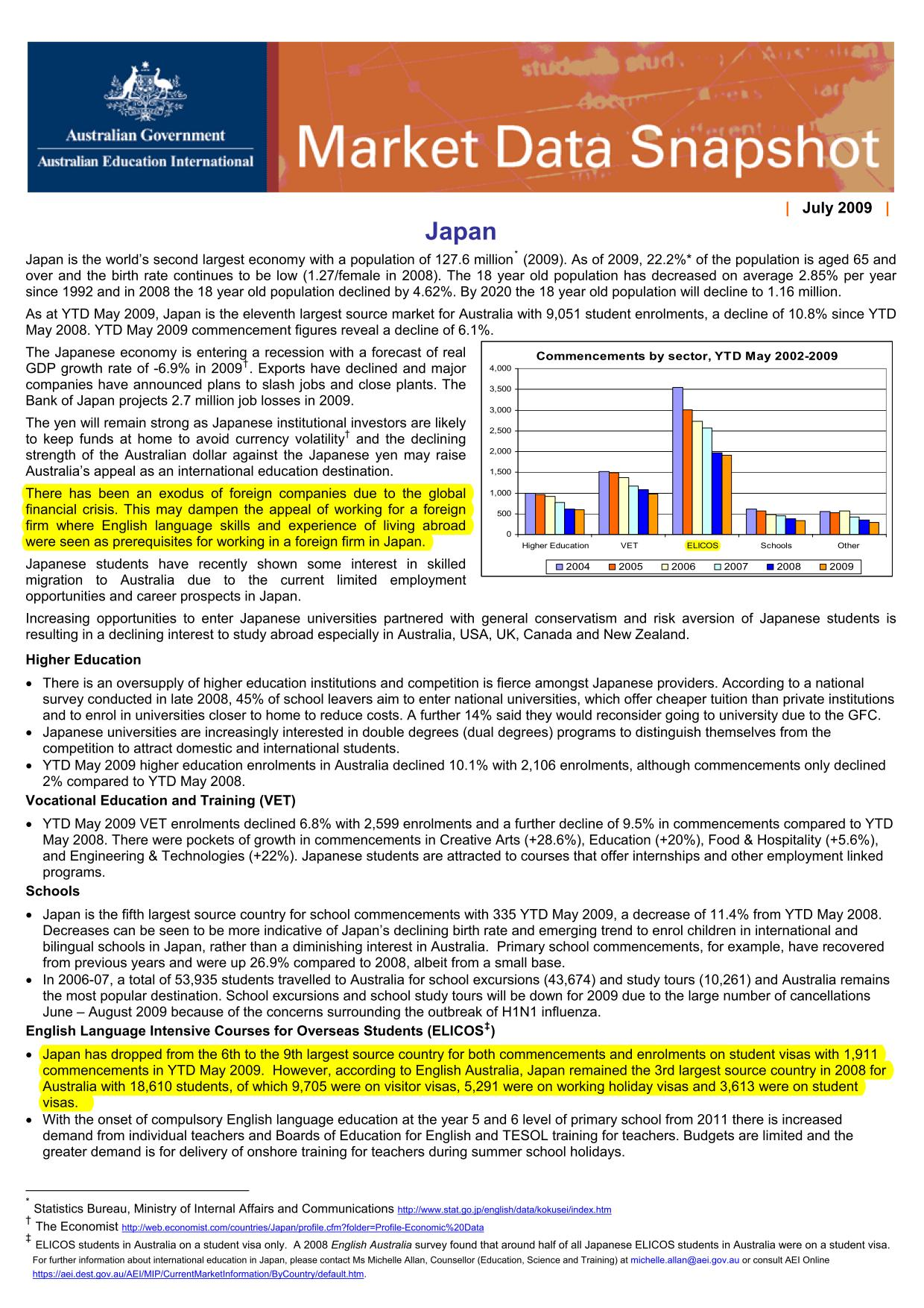 AEI Market Data Snap Shot Japan