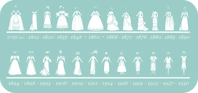 History-of-fashion-1760-to-19302.jpg