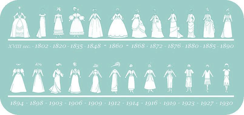 History-of-fashion-1760-to-19302.jpg