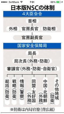 11092013産経NSC論S6