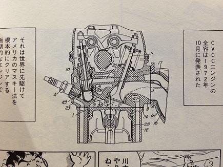 11072013本田宗一郎直伝S6