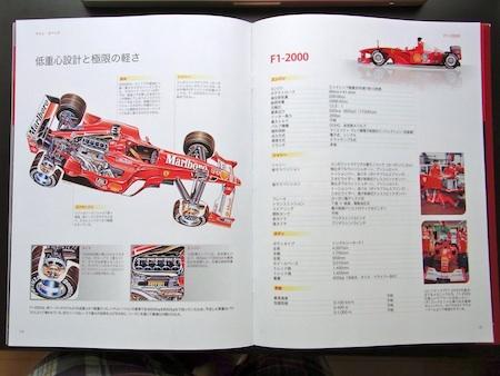 F1-2000 3