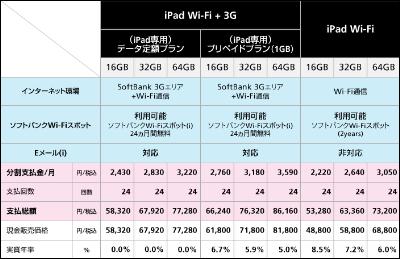 ipad_price03_m.png