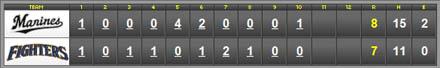 score_20100413.jpg