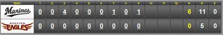 score_20100421.jpg
