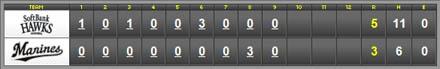 score_20100423.jpg