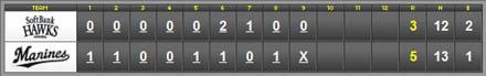 score_20100425.jpg
