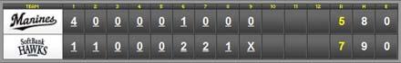 score_20100430.jpg