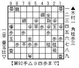 羽生vs木村