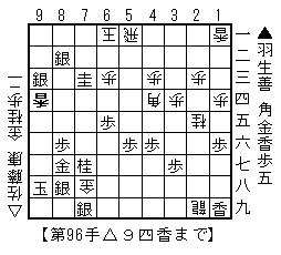 羽生vs佐藤