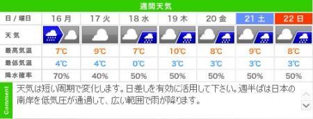 城崎温泉の週間天気予報(12/16~12/22)