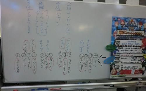 伊勢崎レジャーランド QMA店舗大会 002