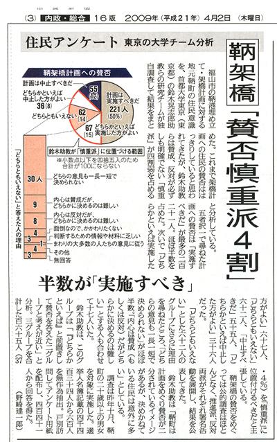 中国新聞(2009年4月 2日)