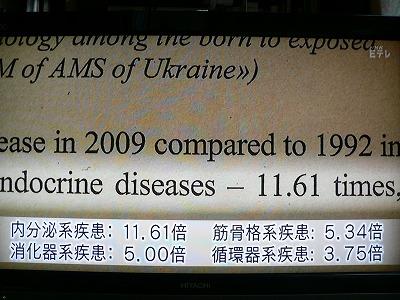 各種疾患の増加を示す記事です