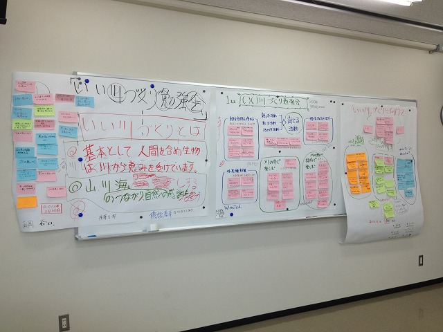 IMG_3123グループ作業の成果