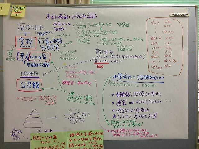 IMG_5359鶴見区フォーラム学校活用