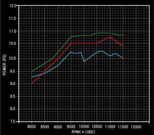 NSF-SP100_20100804194311.jpg