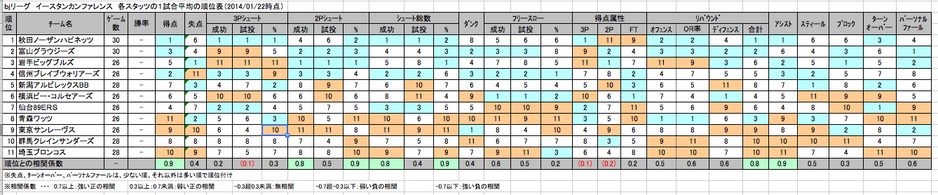 20140122-2.png