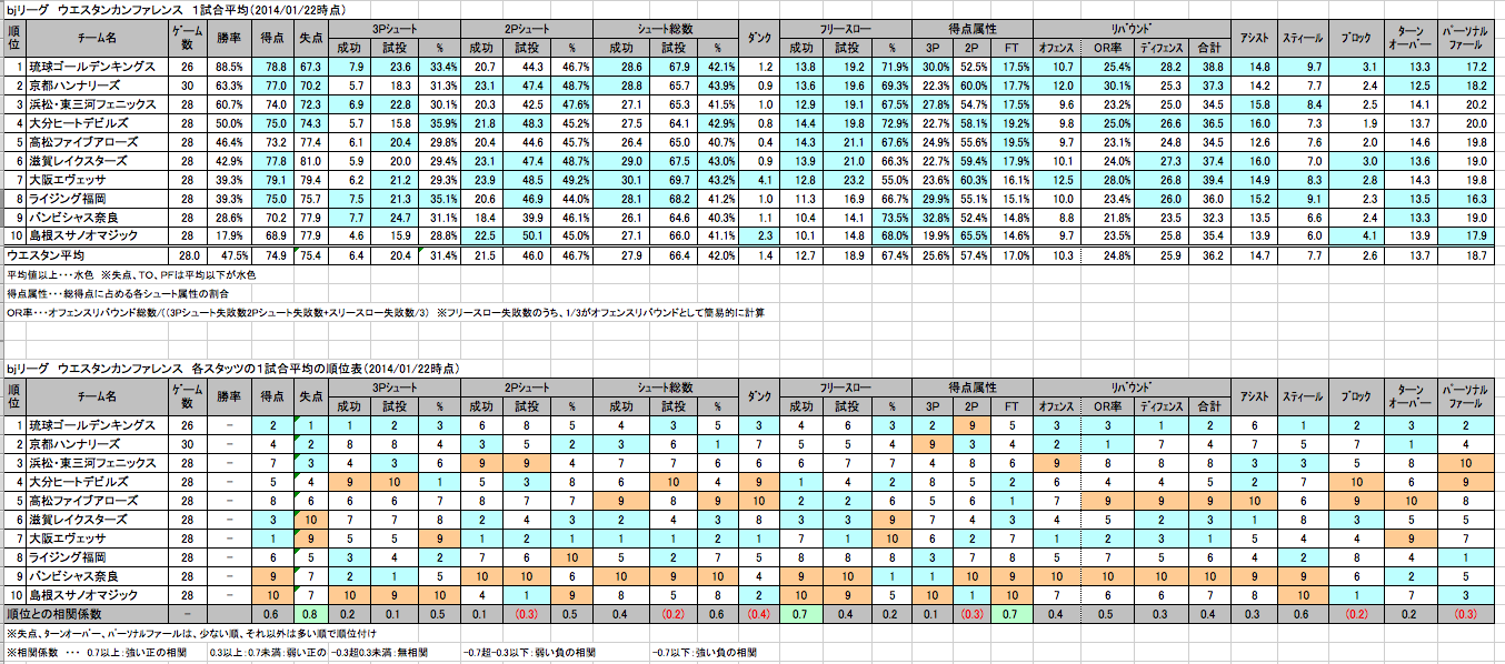 20140122west.png