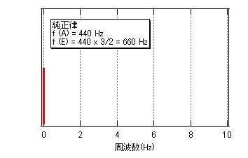 fbeatcomparison01.jpg