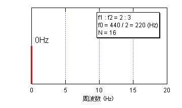 fbeatgraph02.jpg